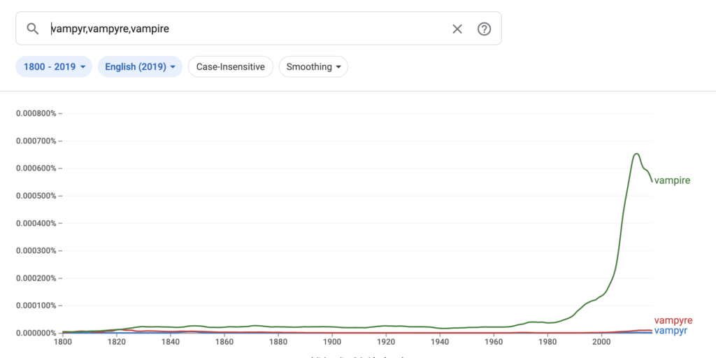 "Google Books Ngram for ""Vampire"""