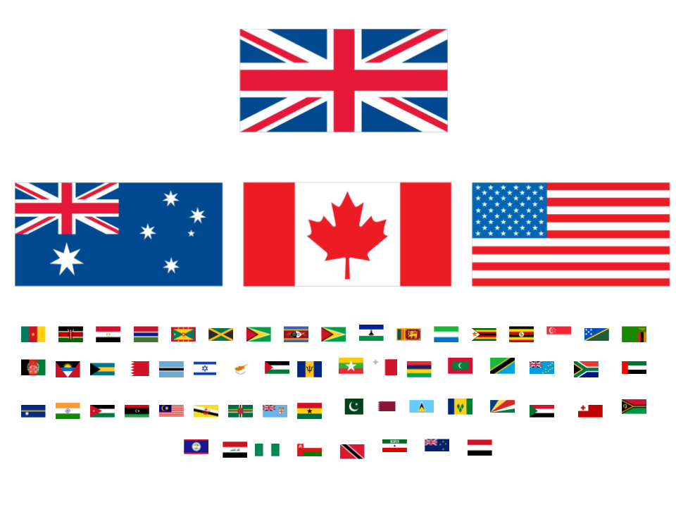 Flags of UK and Its Colonies